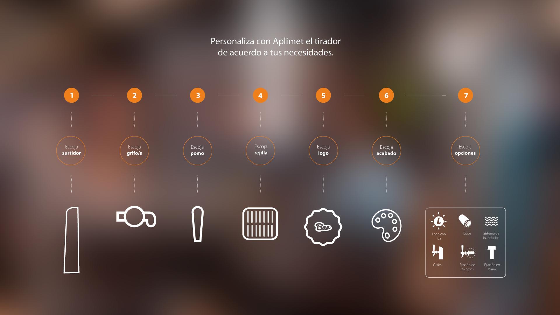 personalización tirador cerveza Aplimet